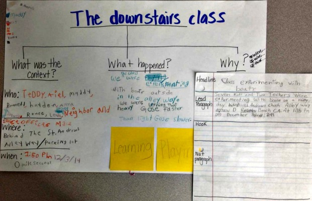 FROM UNDER OUR BIG TREE: Week 13, Year 2 – 7 to 9 Class